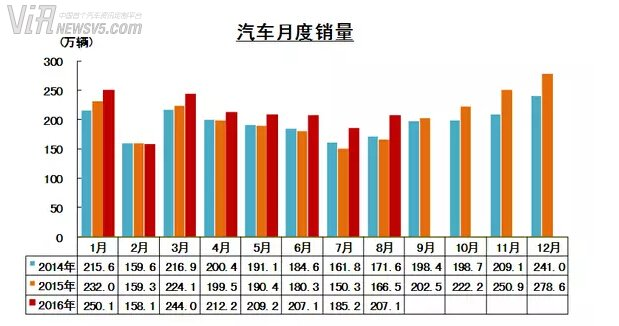 china-august-2016-vehicle-sales