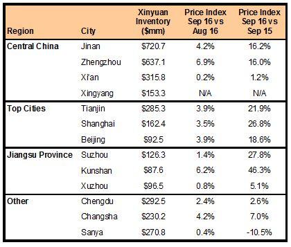 xin-markets-100116