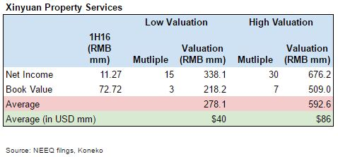 xin-services-valuation-111816