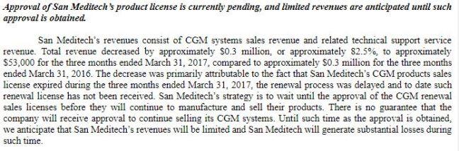 Sales License