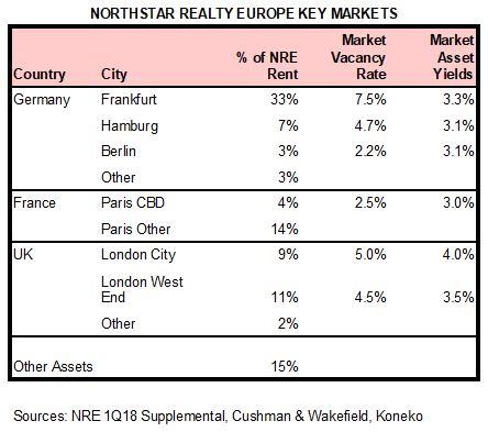NRE Markets