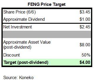 FENG Target