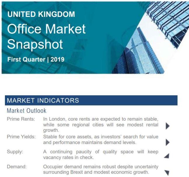 UK Office Snapshot 1Q19