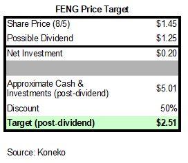 FENG Target 080520